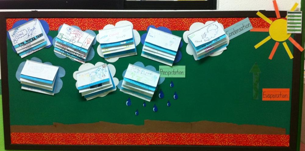Bulletin Boards! (2/3)