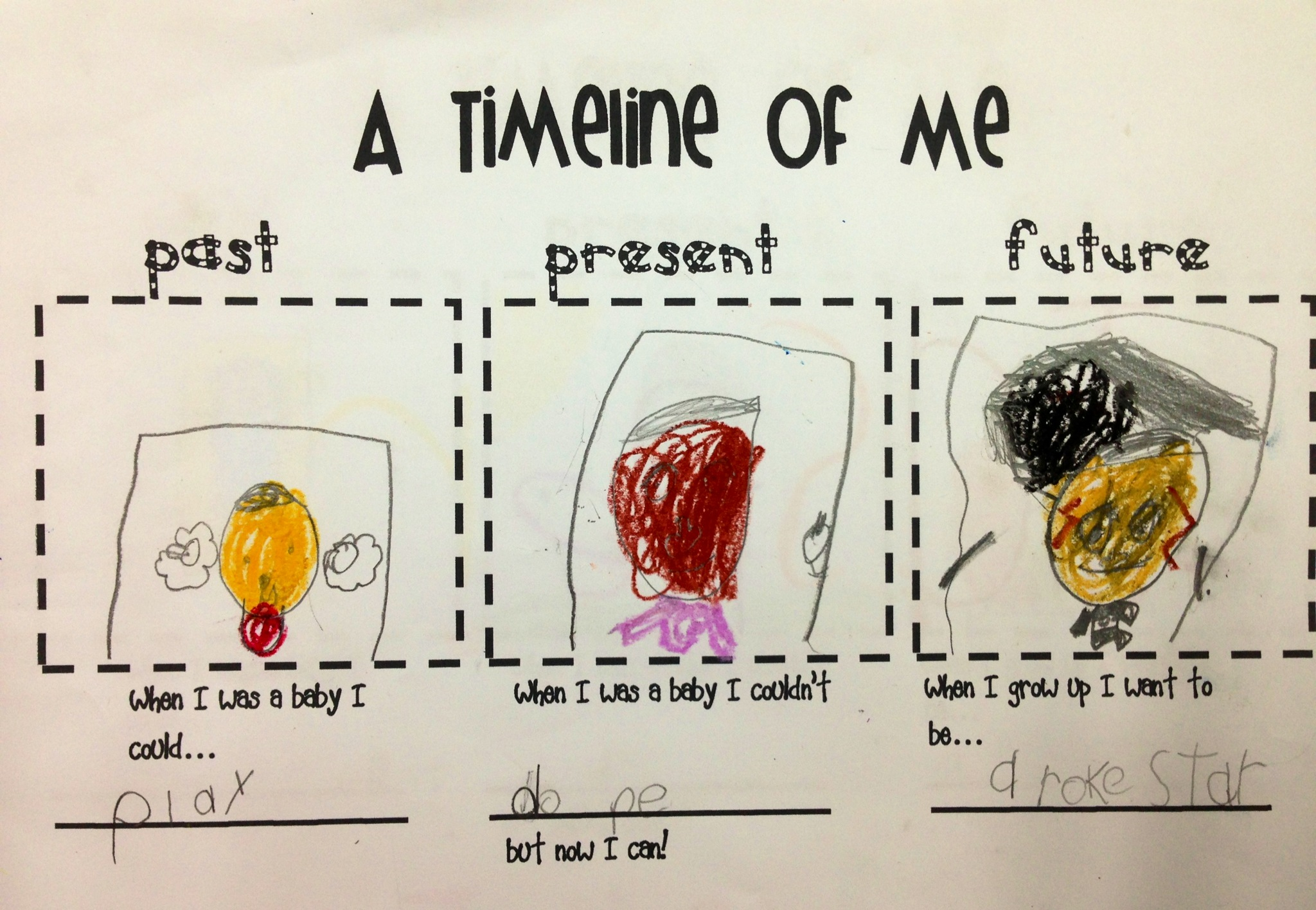 Creative History TimelinesCreative Timeline Project Ideas